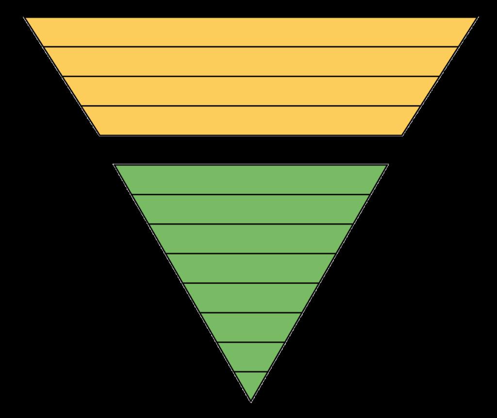 La méthode Satellites pour le branding